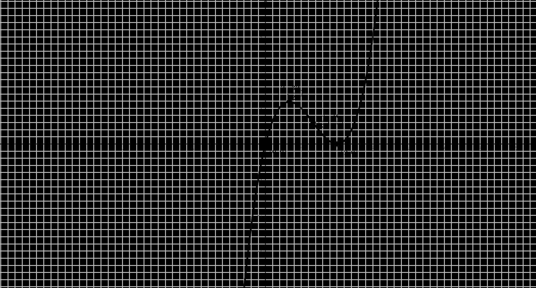 Gráfica Problema (#15)